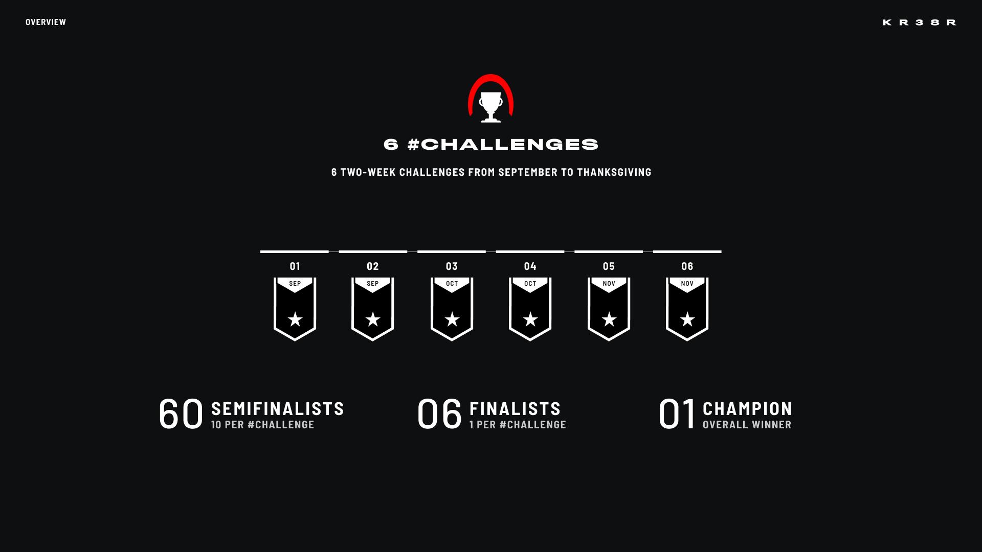 AllHipHop x KR38R Challenge